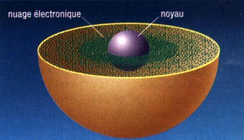 Le Mod 232 Le Quantique De L Atome